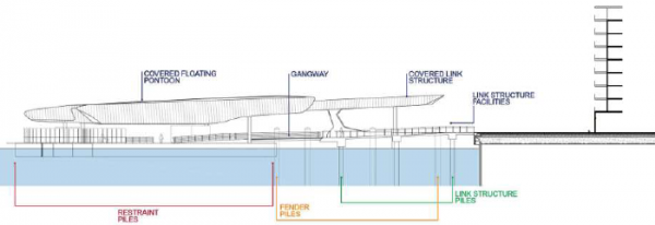 Cross Section of Ferry Terminal